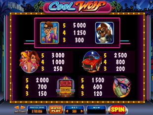 Cool Wolf Slots Payout
