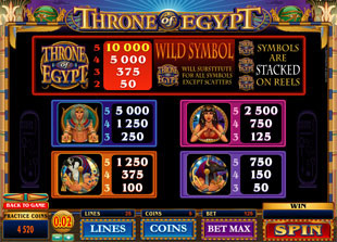 Throne of Egypt Slot Pick Me Bonus