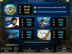 Leagues of Fortune Slots Payout