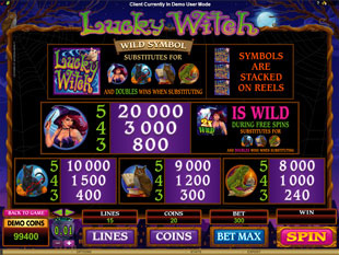 Lucky Witch Slots Payout